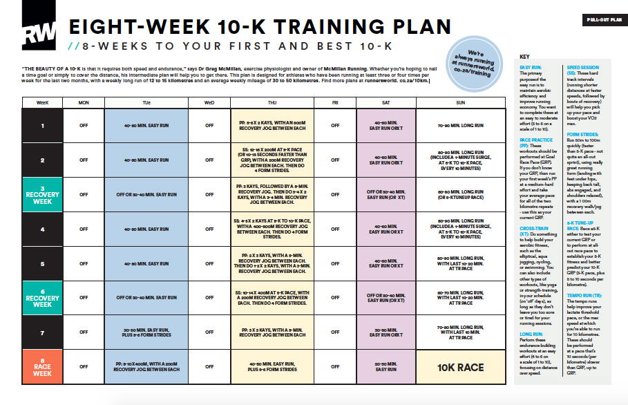 10-k training plan
